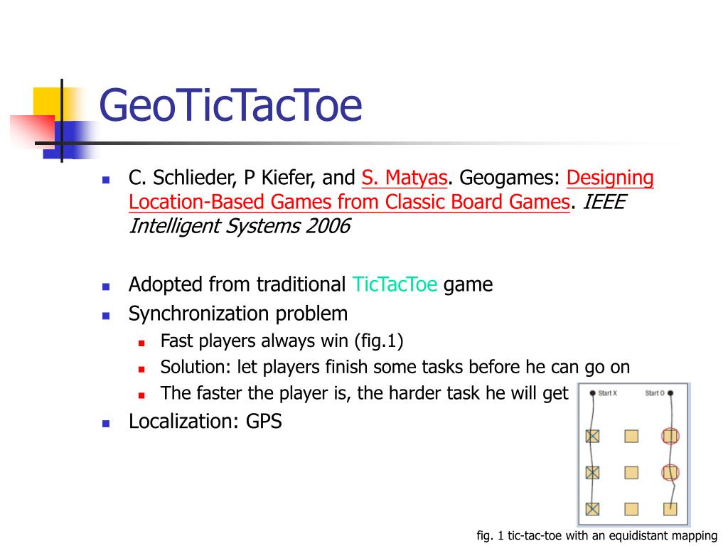 GeoTicTacToe