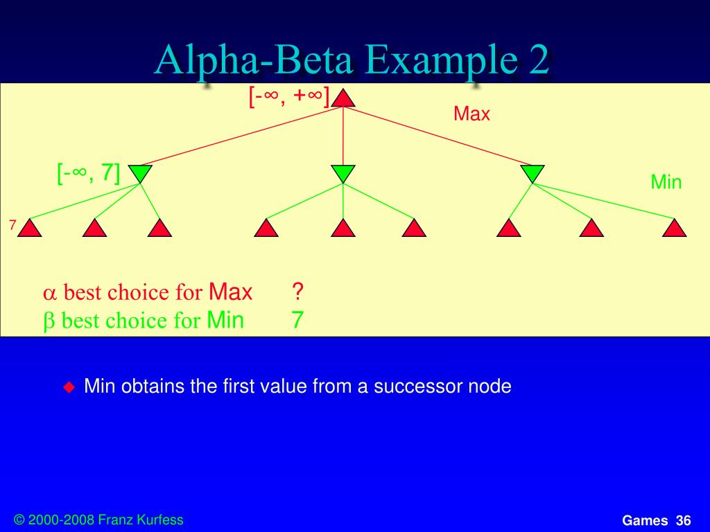 Alpha-Beta Example 2