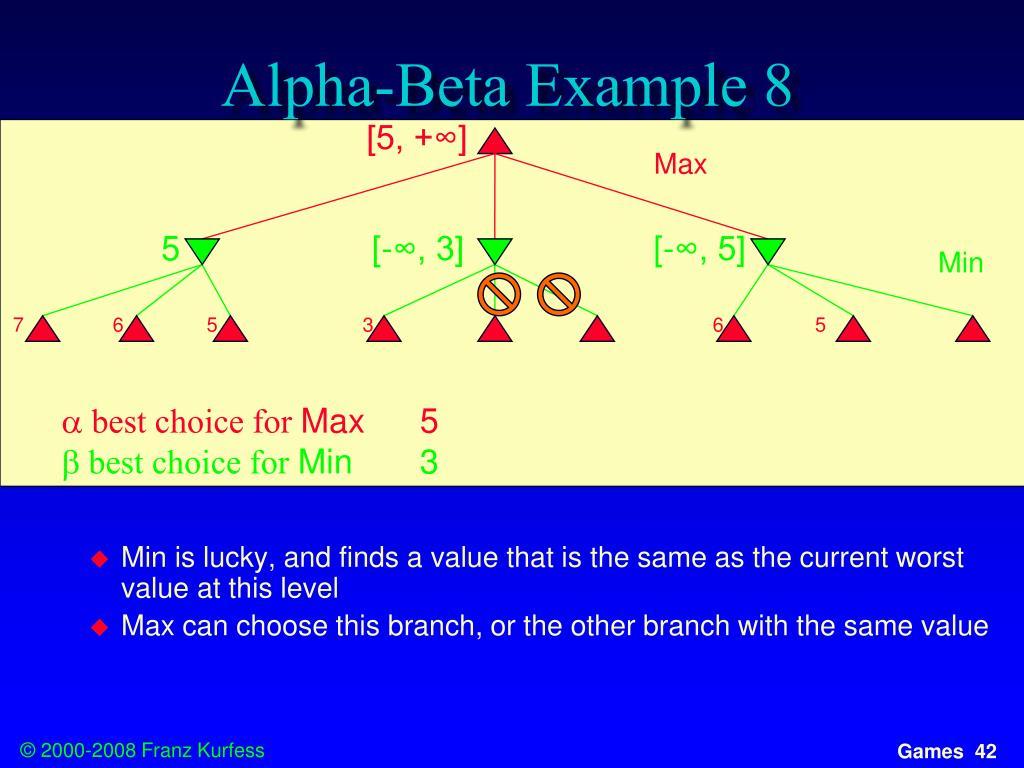 Alpha-Beta Example 8