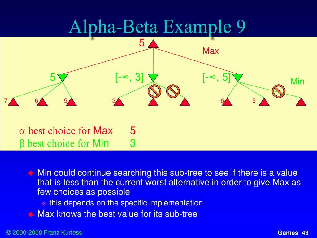 Alpha-Beta Example 9