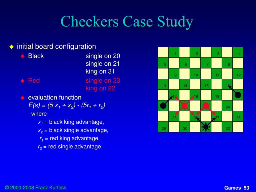 Checkers Case Study