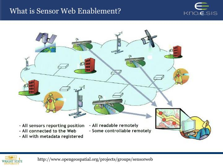What is Sensor Web Enablement?
