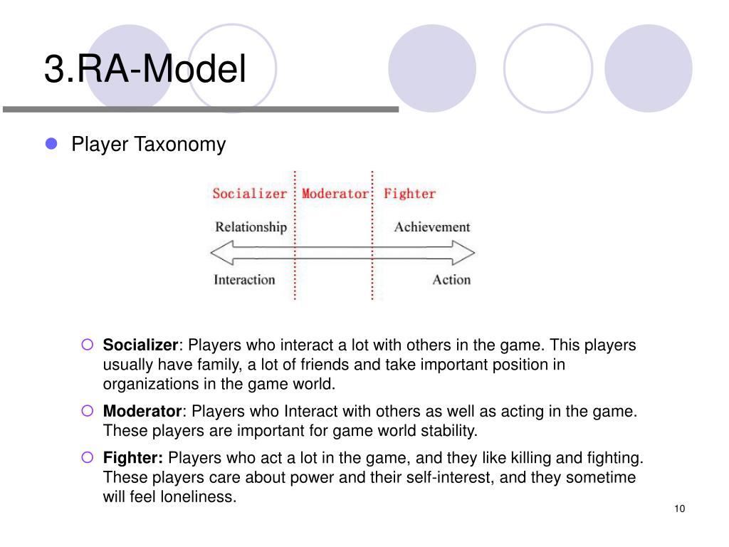 3.RA-Model