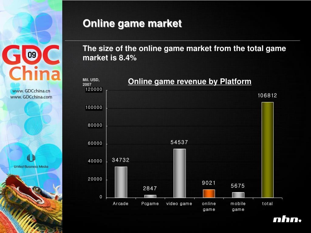 Online game market