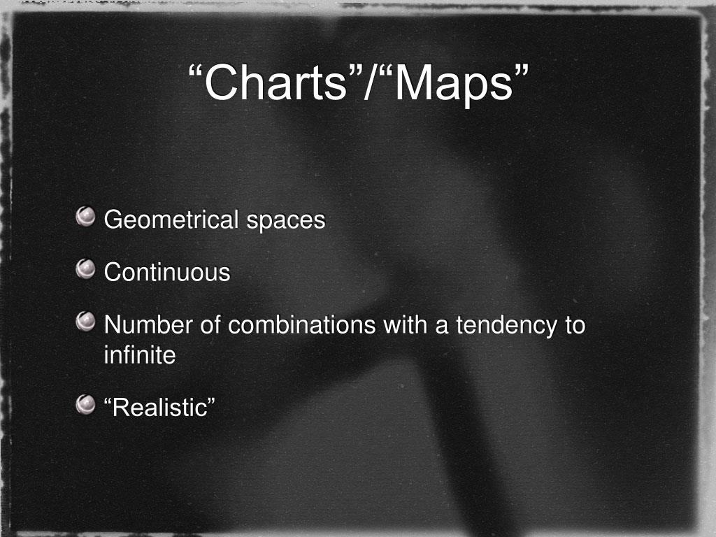 """""""Charts""""/""""Maps"""""""