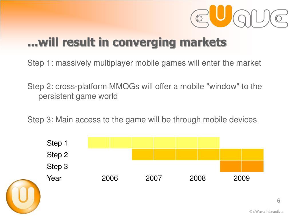 ...will result in converging markets
