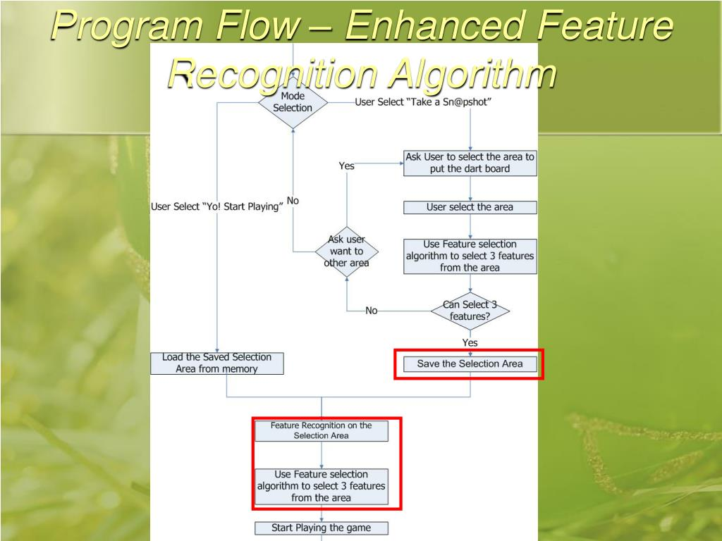 Program Flow – Enhanced Feature Recognition Algorithm