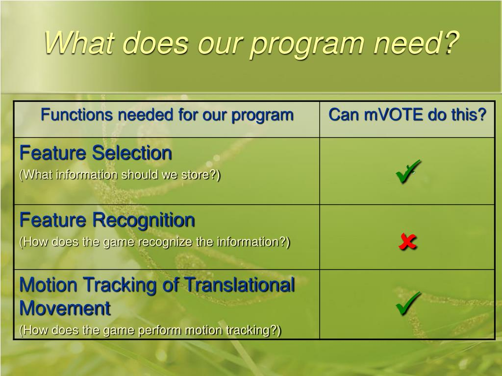 What does our program need?