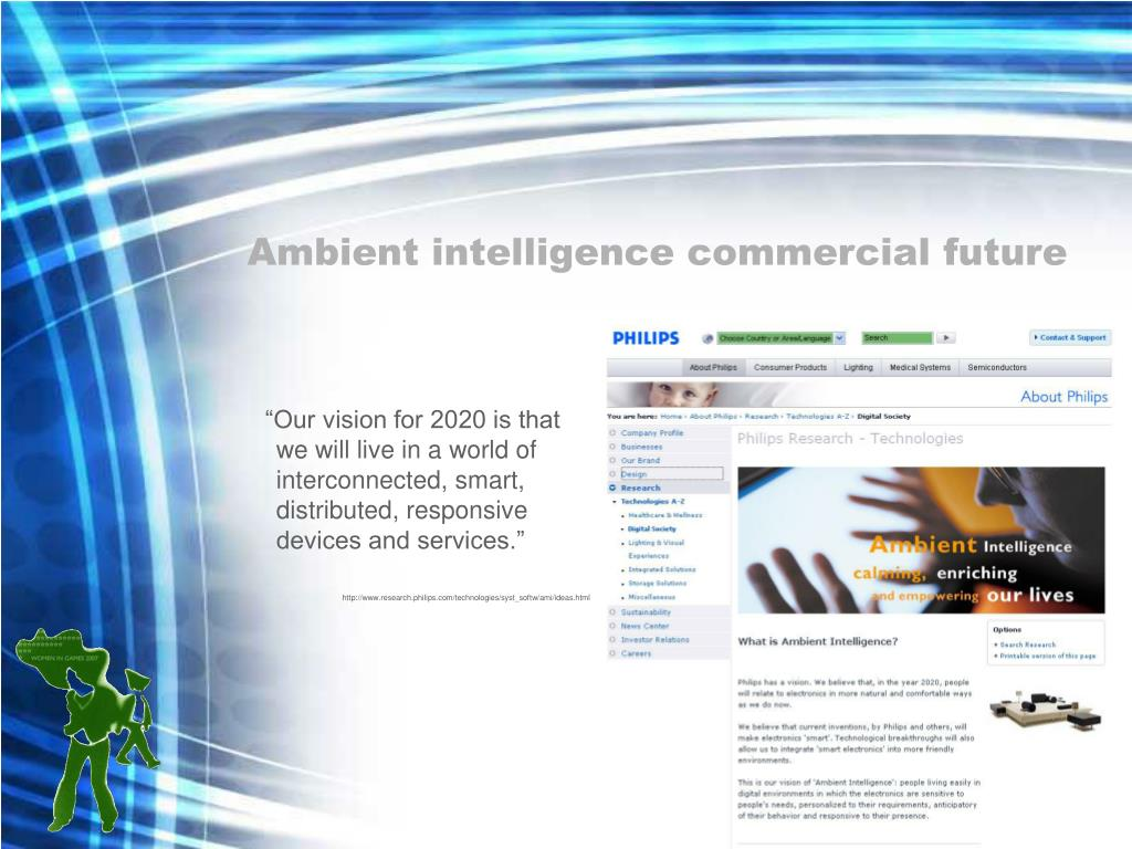 Ambient intelligence commercial future
