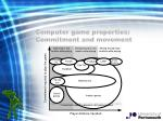 computer game properties commitment and movement