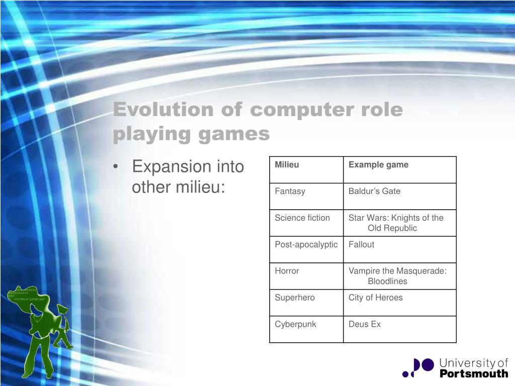 Evolution of computer role playing games