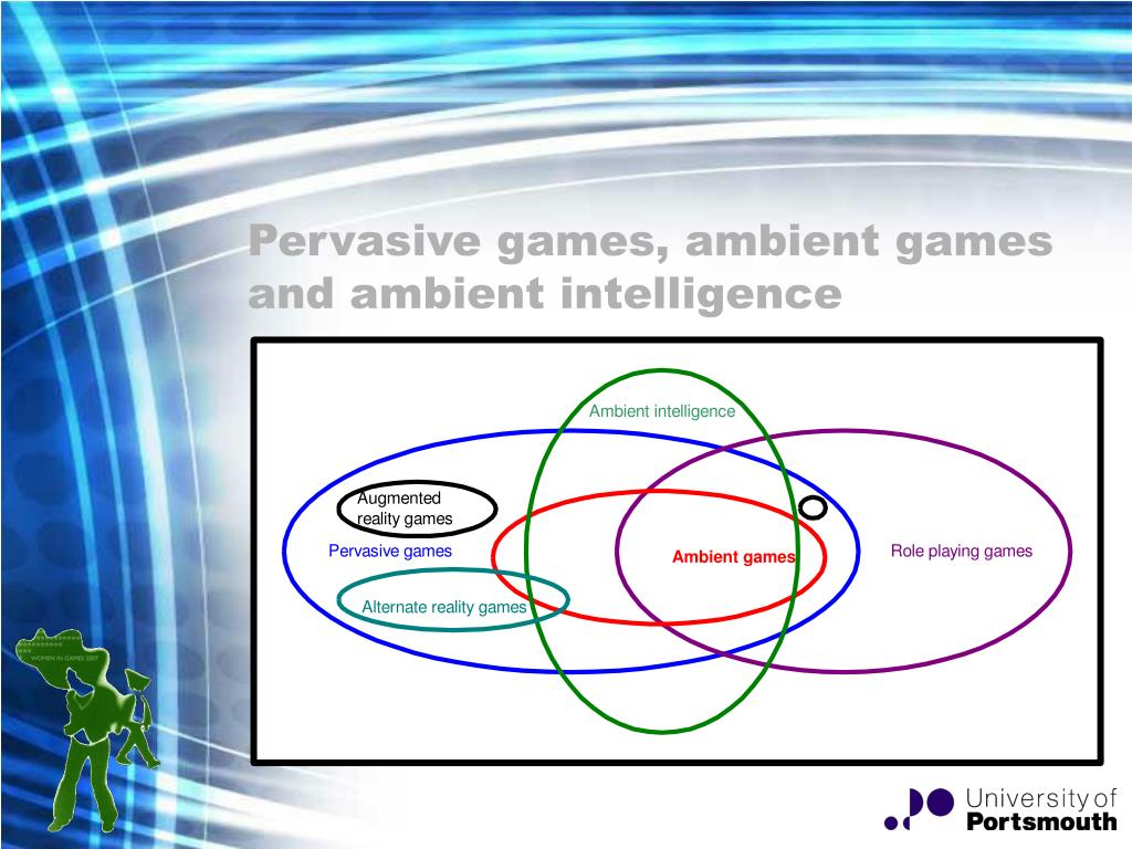 Pervasive games, ambient games and ambient intelligence