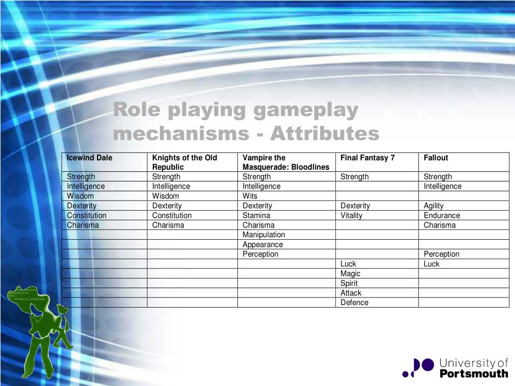 Role playing gameplay mechanisms - Attributes