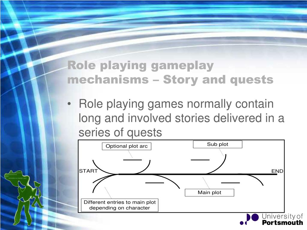 Role playing gameplay mechanisms – Story and quests