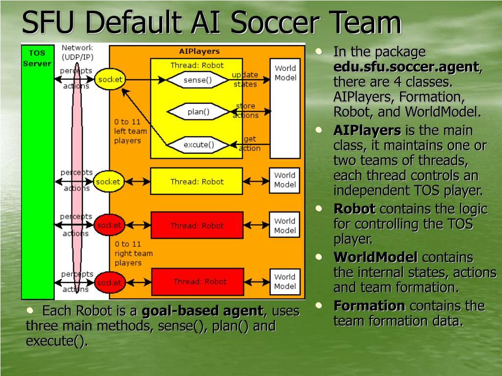 SFU Default AI Soccer Team