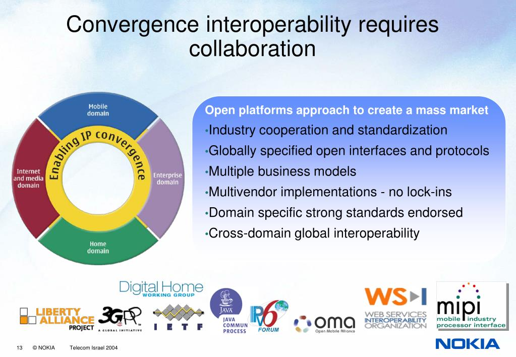 Convergence interoperability requires collaboration