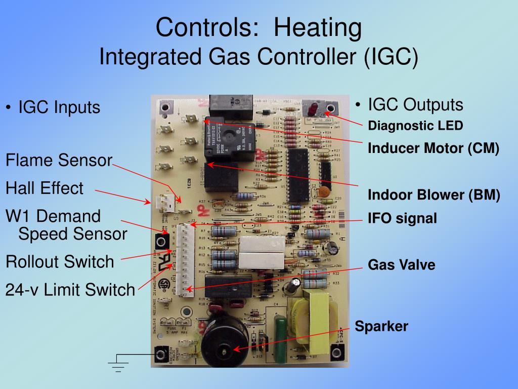IGC Inputs