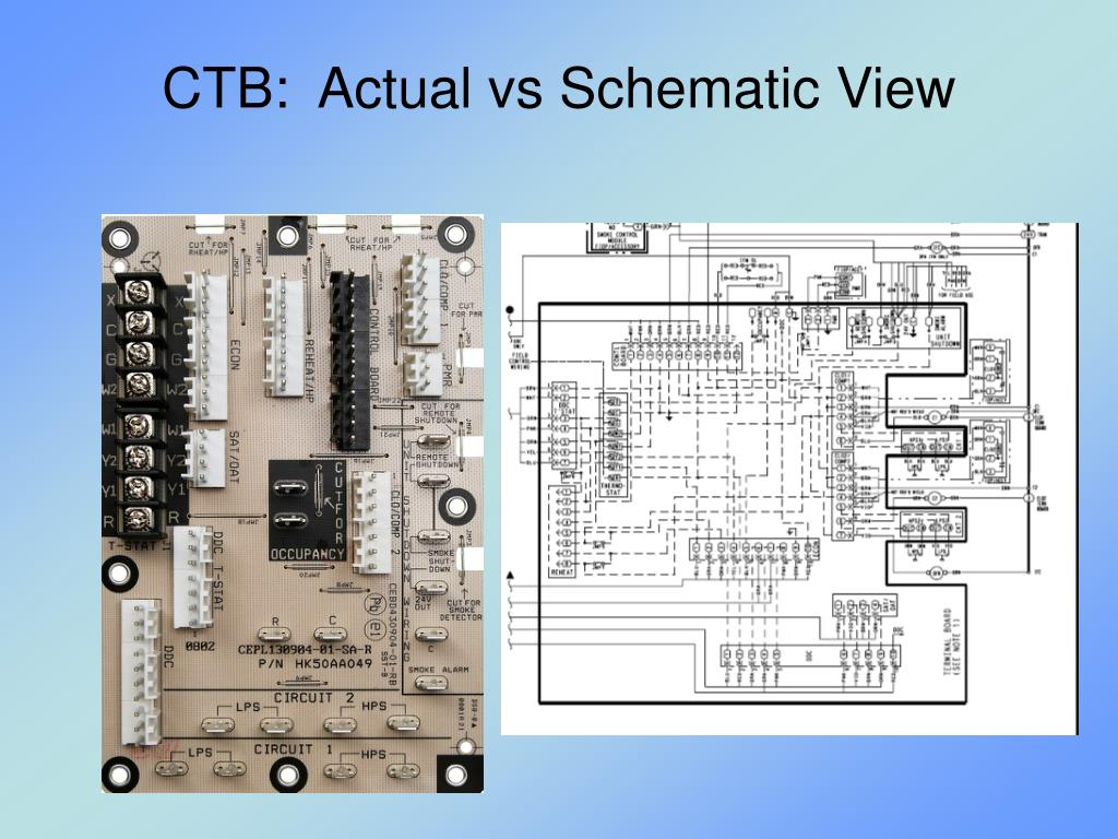 CTB:  Actual vs Schematic View