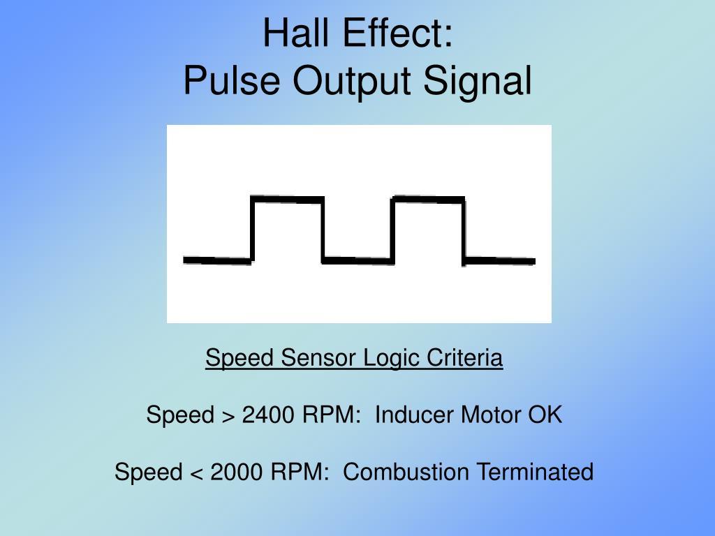 Hall Effect: