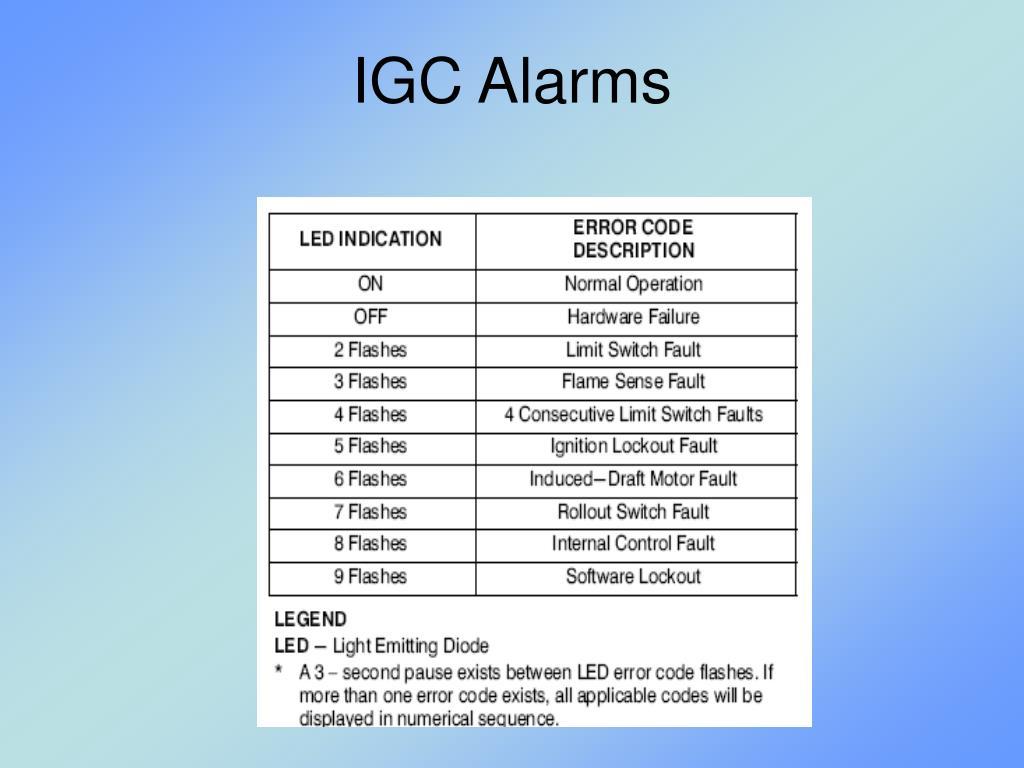 IGC Alarms