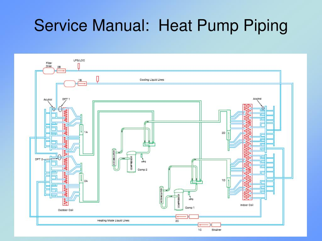 Service Manual:  Heat Pump Piping