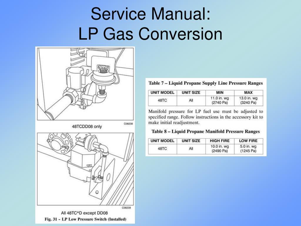 Service Manual: