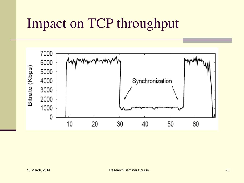 Impact on TCP throughput