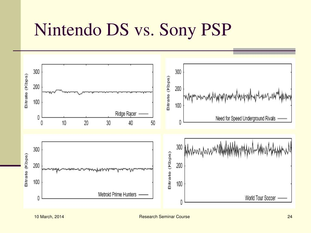 Nintendo DS vs. Sony PSP