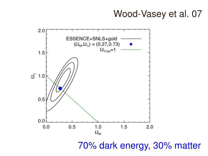 Wood-Vasey et al. 07