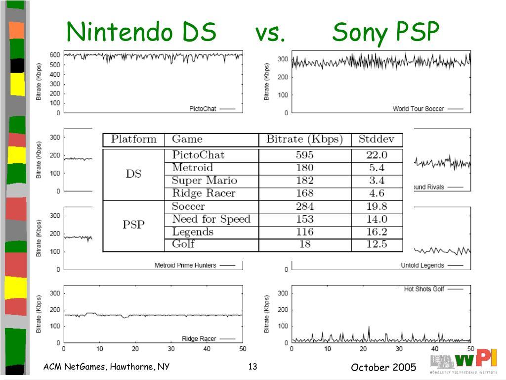 Nintendo DS     vs.      Sony PSP