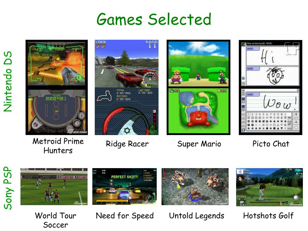 Games Selected