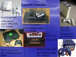 current consoles