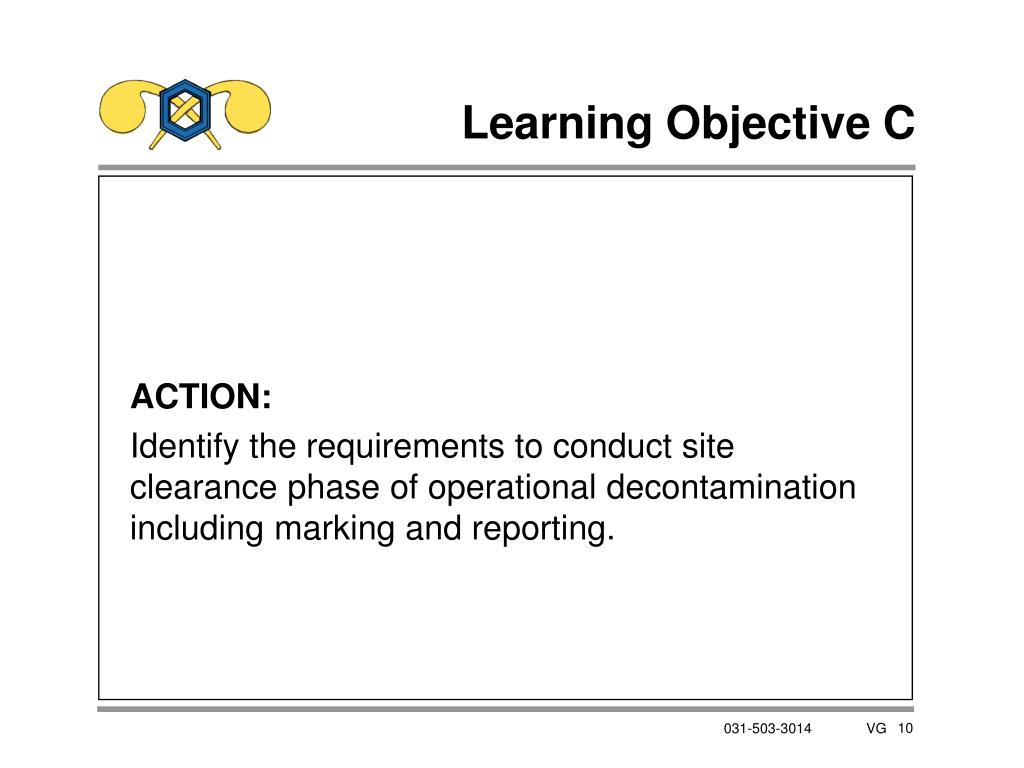 Learning Objective C