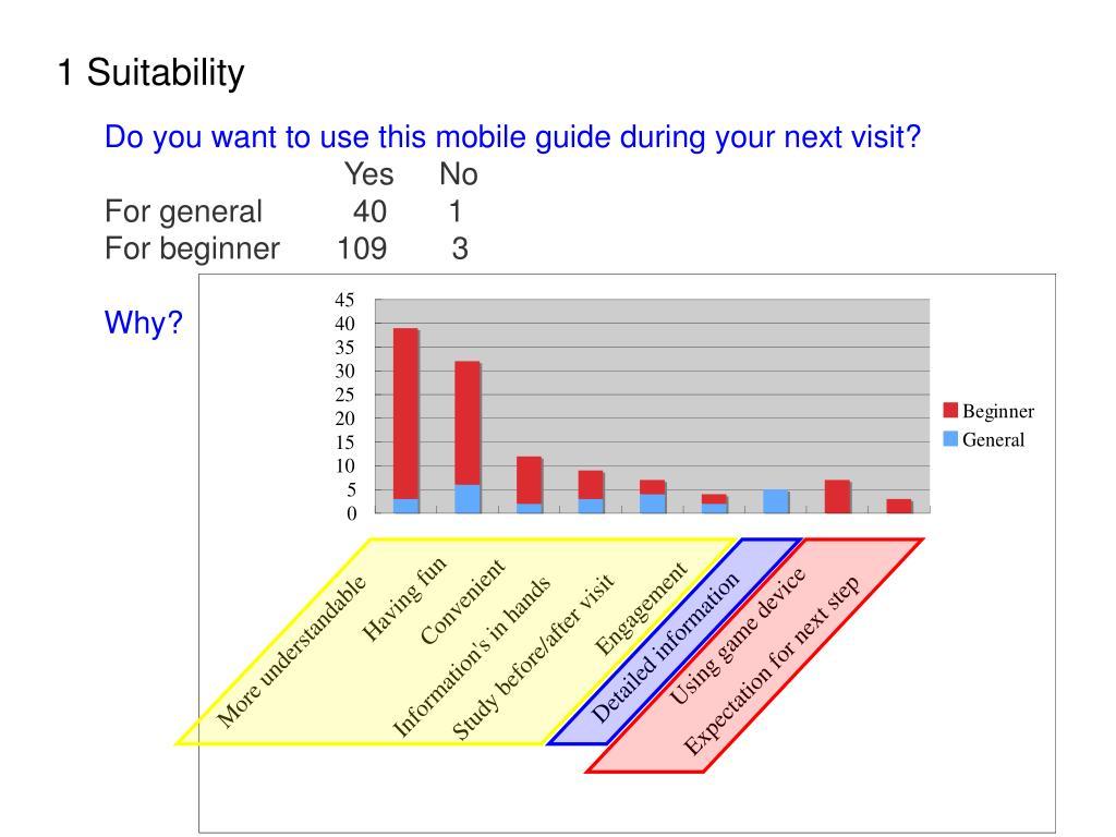 1 Suitability