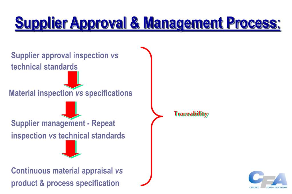 Supplier Approval & Management Process