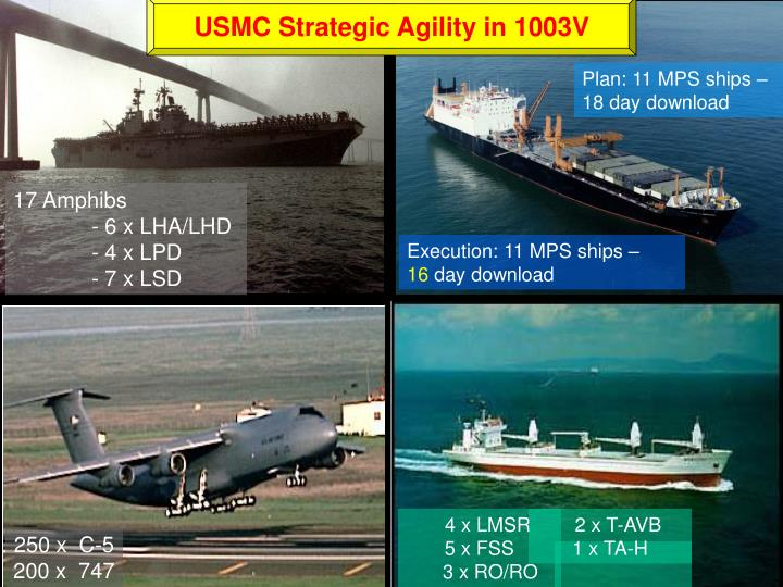 USMC Strategic Agility in 1003V