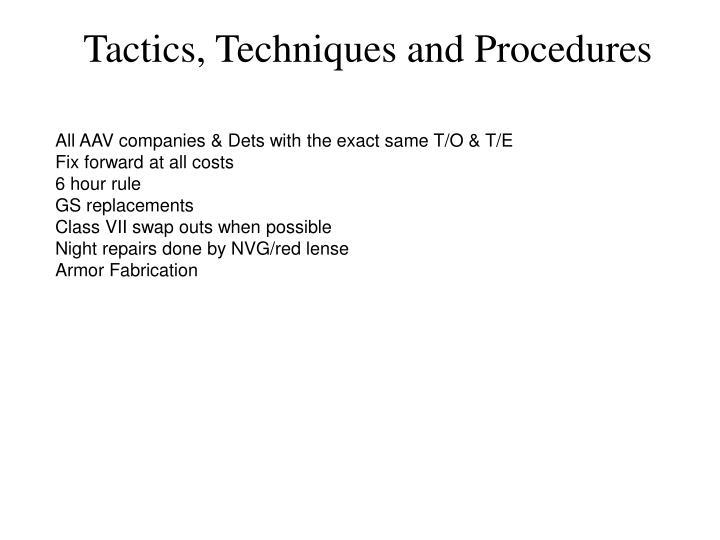 Tactics, Techniques and Procedures
