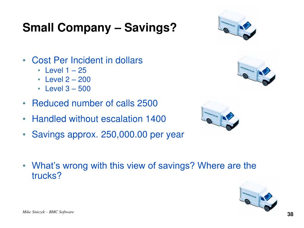 Small Company – Savings?