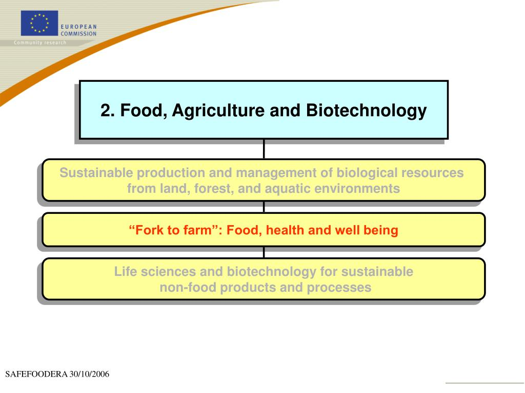 2. Food, Agriculture and Biotechnology
