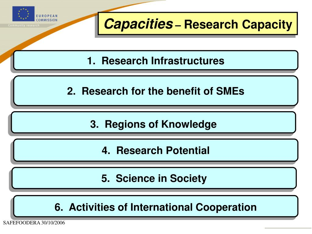 1.  Research Infrastructures