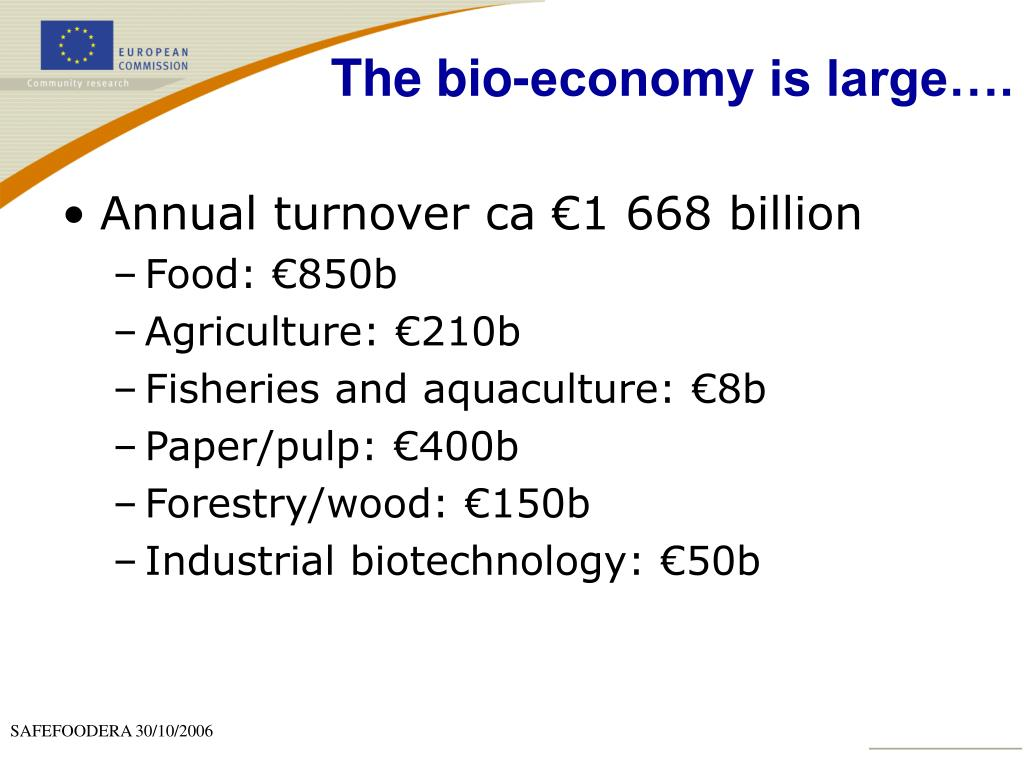 Annual turnover ca €1 668 billion