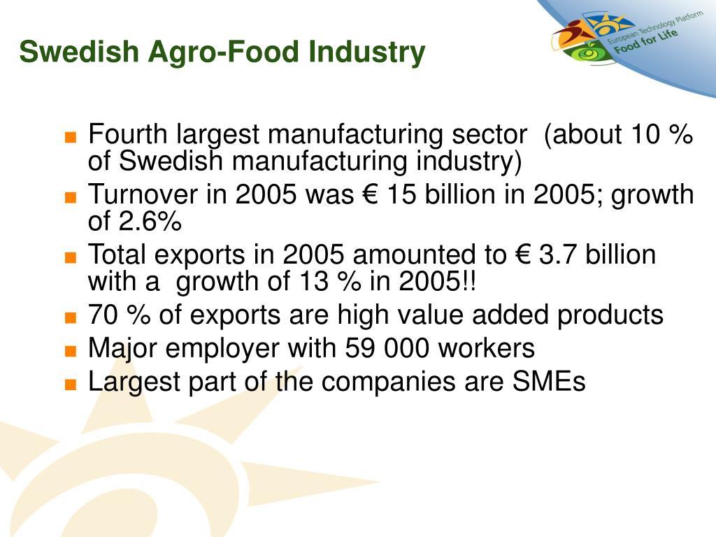Swedish Agro-Food Industry