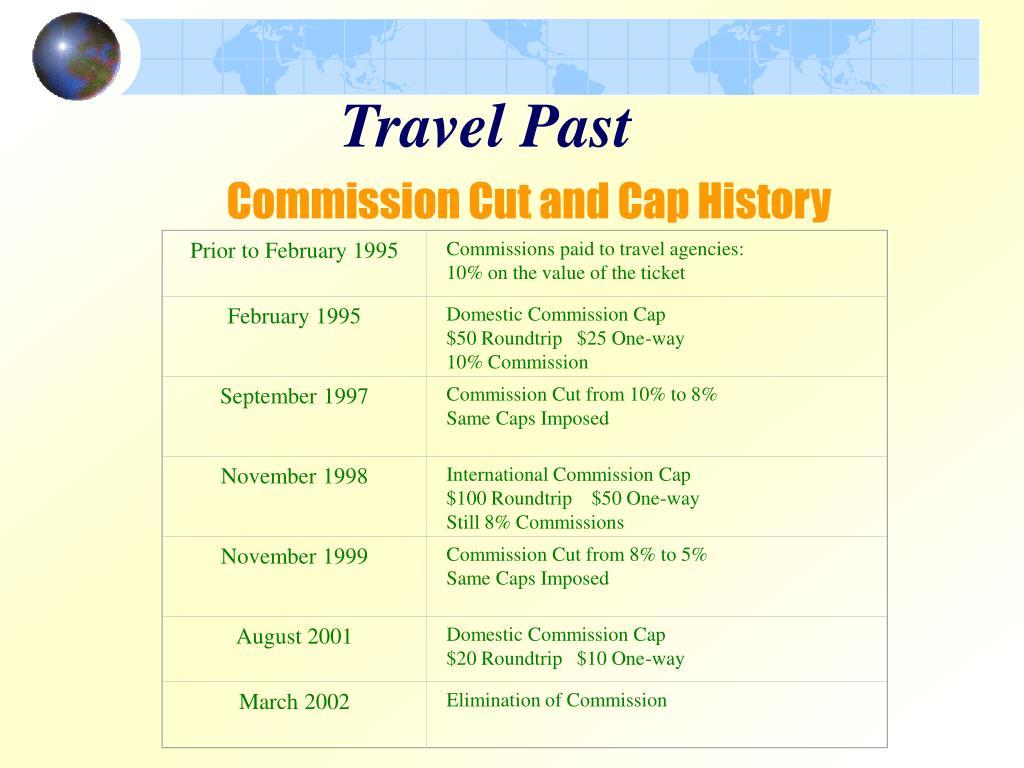 Prior to February 1995