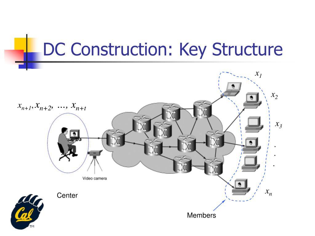 DC Construction: