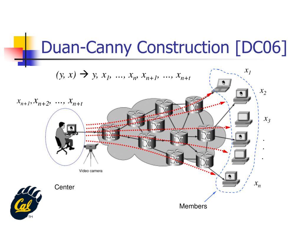 Duan-Canny Construction [DC06]