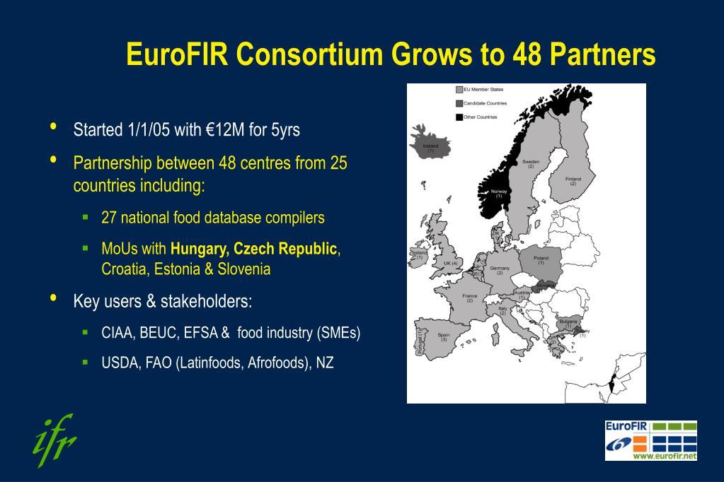 EuroFIR Consortium Grows to 48 Partners