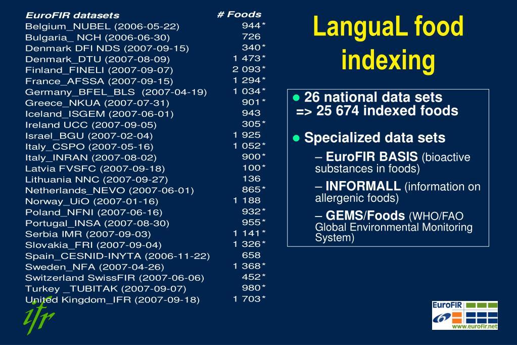 LanguaL food indexing