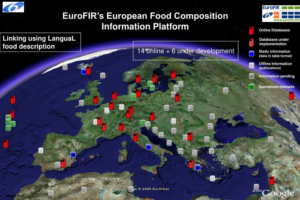 EuroFIR's European Food Composition