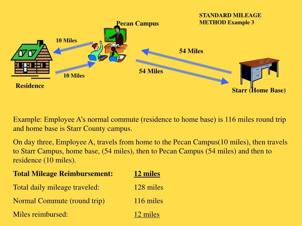 STANDARD MILEAGE METHOD Example 3