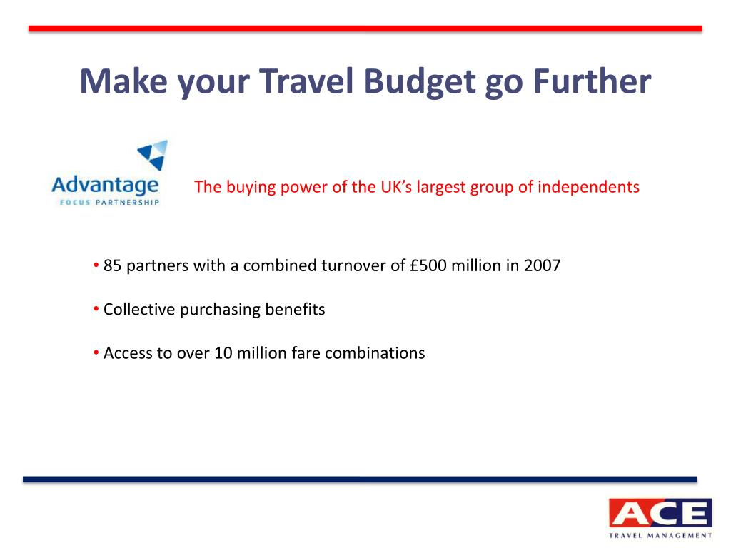 Make your Travel Budget go Further